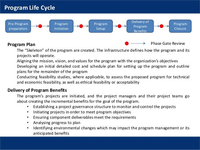 program management plan slides Slide-show depicting the planned product's features  page 7 of 14 13#evolution#of#thisdocument # this project management plan is a living document and as such will be subject to change as the term of the project moves forward 14#references# r pressman, software engineering: a practioner's approach.