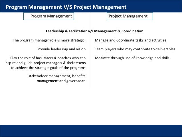a study of project management application benefits Find exactly what you want to learn from hundreds of how-to videos about project management,  and benefits of  for project management use a project.