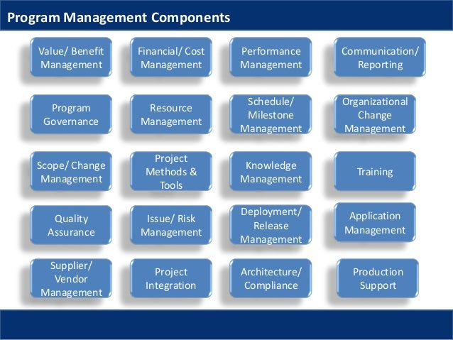 Program Management - Fundamentals