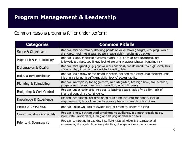 leadership roles and work experience Leadership and leadership development  experience in leadership is demonstrably valuable in enabling  work together.