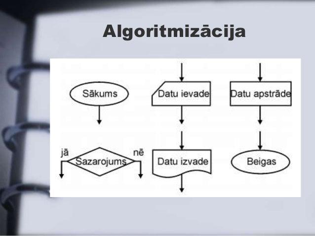 Algoritmizācija