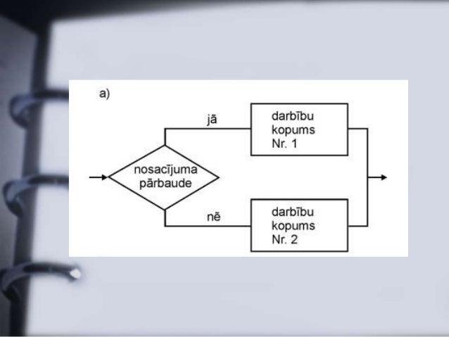 Cikliskaisalgoritms