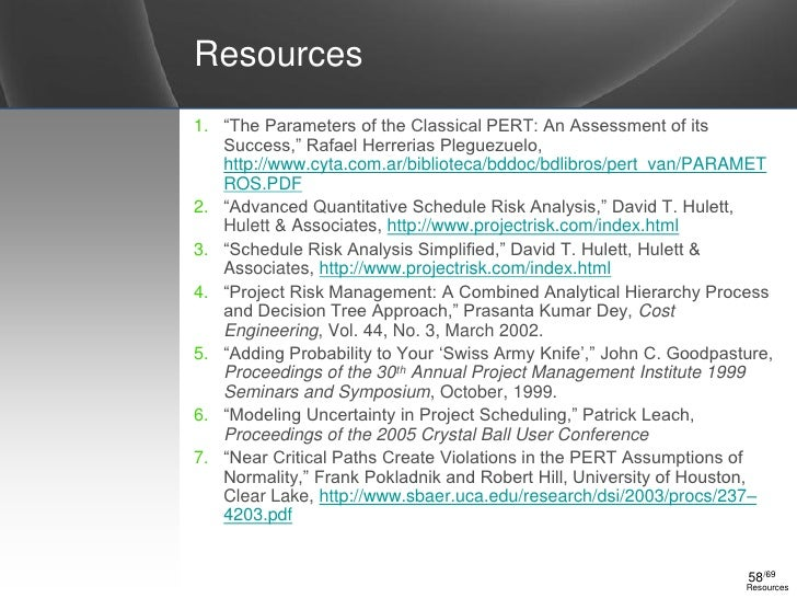 project risk management handbook