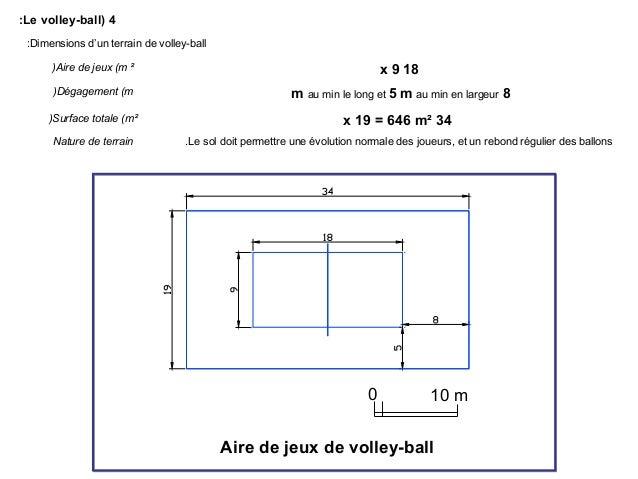 Programmation - Dimension d une table de ping pong ...