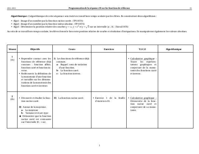 Les fonctions de référence [DM] : Exercices et problèmes ...