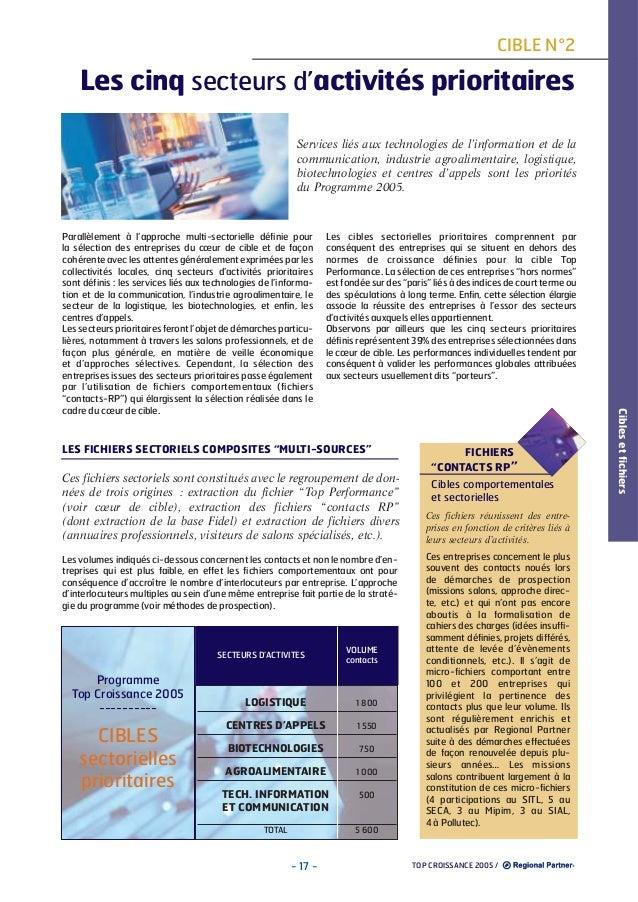 CIBLE N°2  Les cinq secteurs d'activités prioritaires Services liés aux technologies de l'information et de la communicati...