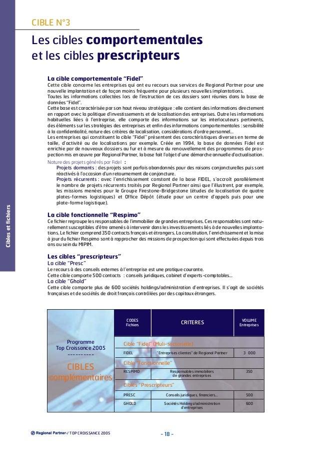 """CIBLE N°3  Les cibles comportementales et les cibles prescripteurs La cible comportementale """"Fidel""""  Cibles et fichiers  C..."""
