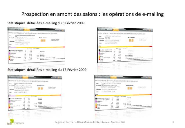 Prospection en amont des salons : les opérations de e-mailing Statistiques détaillées e-mailing du 6 Février 2009  Statist...
