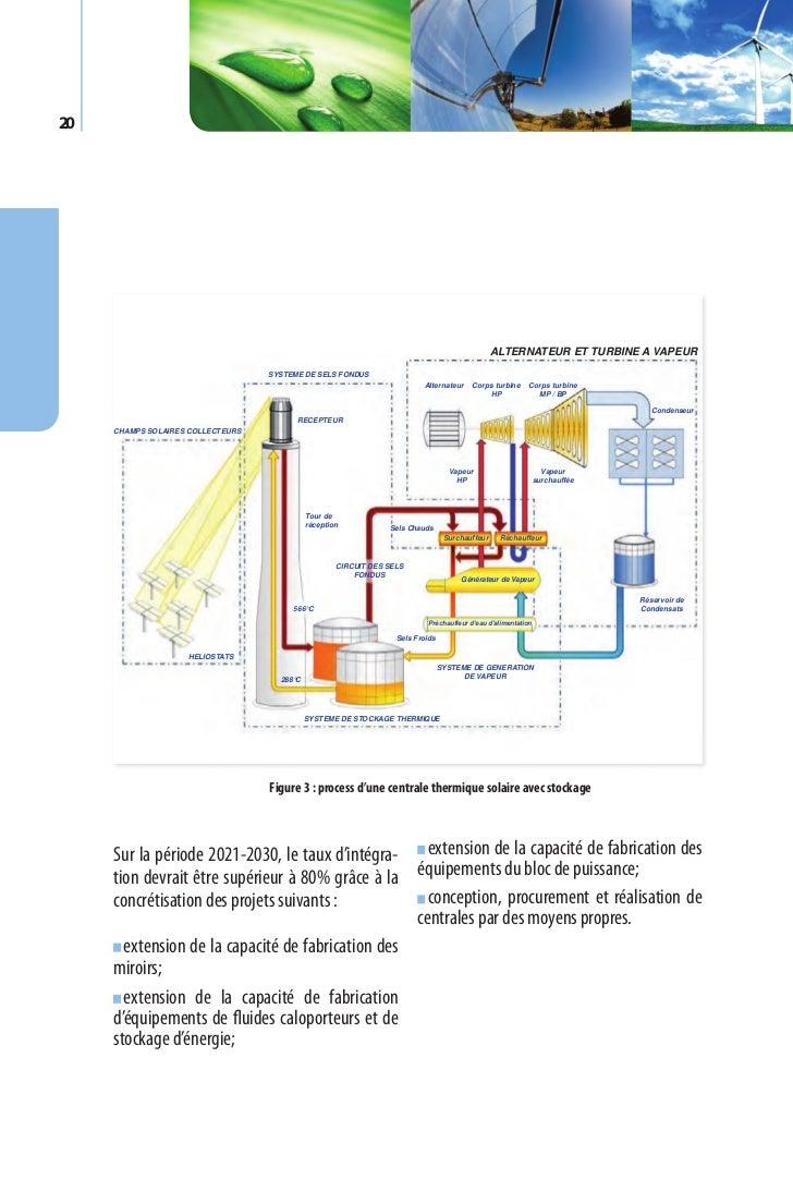 Programme des énergies renouvelables et de l'efficacité énergétique   21Eolien                                         pro...