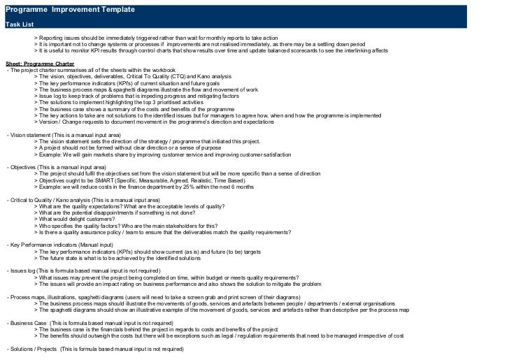 Programme Improvement TemplateTask List            > Reporting issues should be immediately triggered rather than wait for...