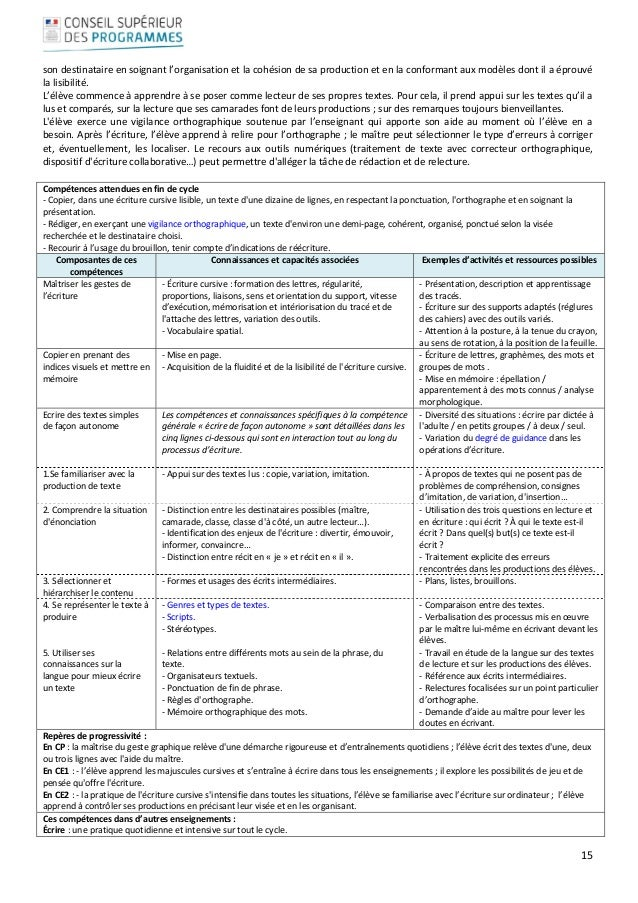 15  sondestinataireensoignantl'organisationetlacohésiondesaproductionetenlaconformantauxmodèlesdont...