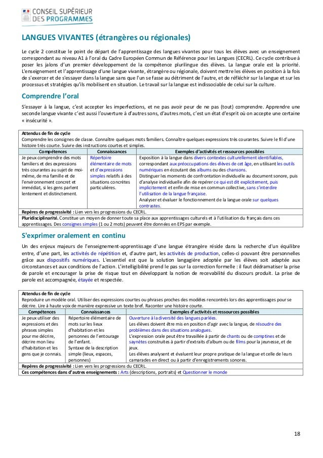 18  LANGUESVIVANTES(étrangèresourégionales) Lecycle2constituelepointdedépartdel'apprentissagedeslang...