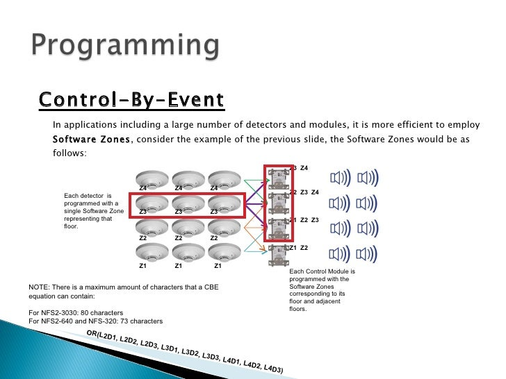 programming 24 728?cb=1295898610 notifier nfs2 640 wiring diagram series and parallel circuits notifier nfs2-640 wiring diagram at bakdesigns.co