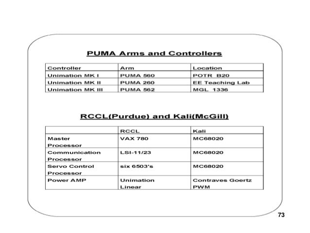 Programming and-controlling-puma-arms