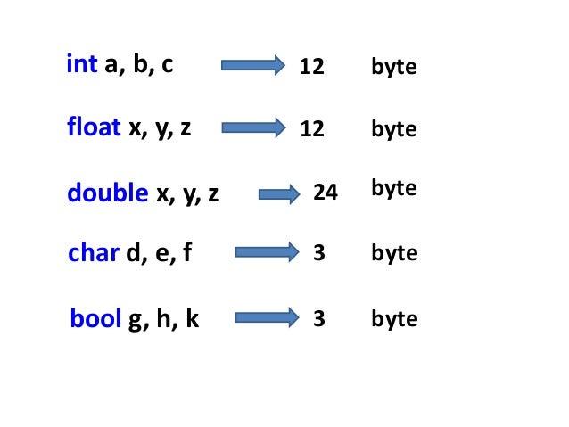 int a, b, c float x, y, z double x, y, z char d, e, f bool g, h, k 12 byte 12 byte 24 byte 3 byte 3 byte