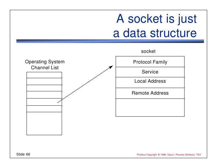 socket programming diagram   26 wiring diagram images