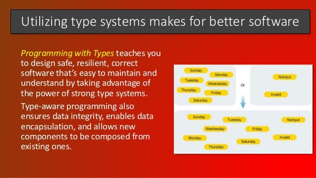 Utilizing type systems makes for better software Programming with Types teaches you to design safe, resilient, correct sof...