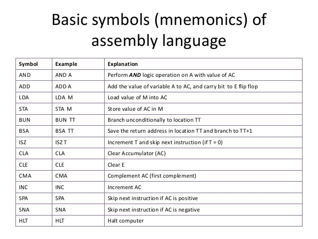The-basics-of-basic-programming-language mikroelektronika.