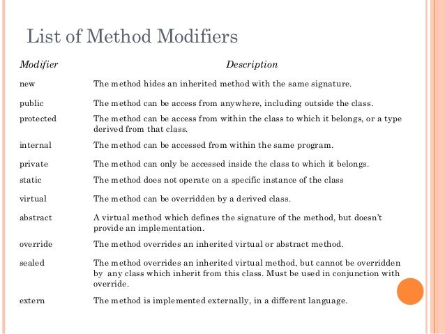Modifier Descriptionnew The method hides an inherited method with the same signature.public The method can be access from ...