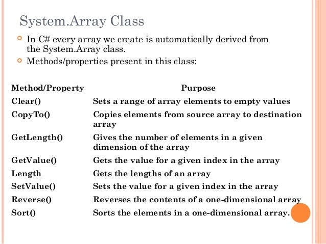 System.Array Class In C# every array we create is automatically derived fromthe System.Array class. Methods/properties p...