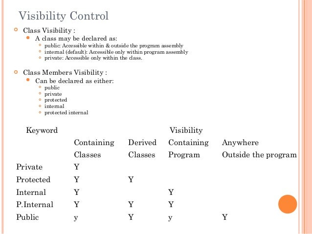 Visibility Control Class Visibility : A class may be declared as: public: Accessible within & outside the program assem...