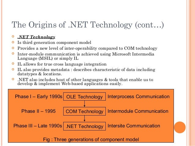 The Origins of .NET Technology (cont…) .NET Technology Is third generation component model Provides a new level of inte...