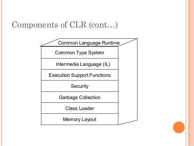 Components of CLR (cont…)Intermedia Language (IL)Common Type SystemCommon Language RuntimeExecution Support FunctionsSecur...