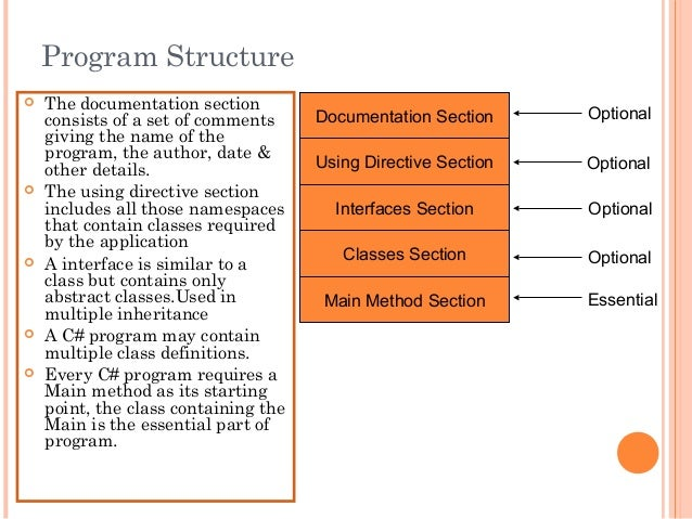 Program Structure The documentation sectionconsists of a set of commentsgiving the name of theprogram, the author, date &...