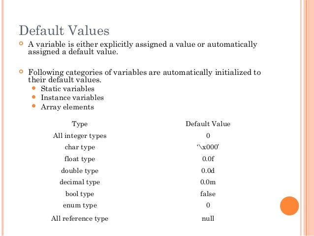 Default Values A variable is either explicitly assigned a value or automaticallyassigned a default value. Following cate...