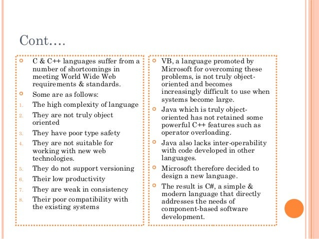 Cont…. C & C++ languages suffer from anumber of shortcomings inmeeting World Wide Webrequirements & standards. Some are ...