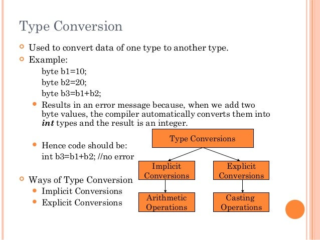 Type Conversion Used to convert data of one type to another type. Example:byte b1=10;byte b2=20;byte b3=b1+b2; Results ...