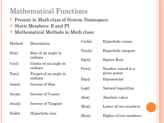 Mathematical Functions Present in Math class of System Namespace. Static Members: E and PI Mathematical Methods in Math...