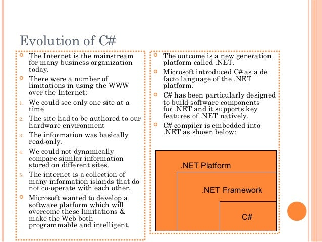 Evolution of C# The Internet is the mainstreamfor many business organizationtoday. There were a number oflimitations in ...