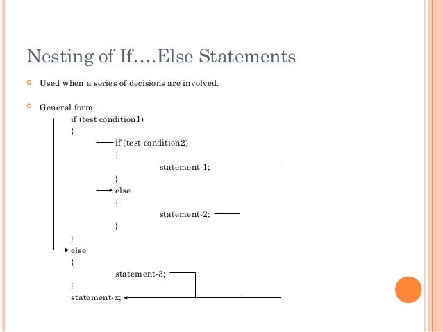 Nesting of If….Else Statements Used when a series of decisions are involved. General form:if (test condition1){if (test ...