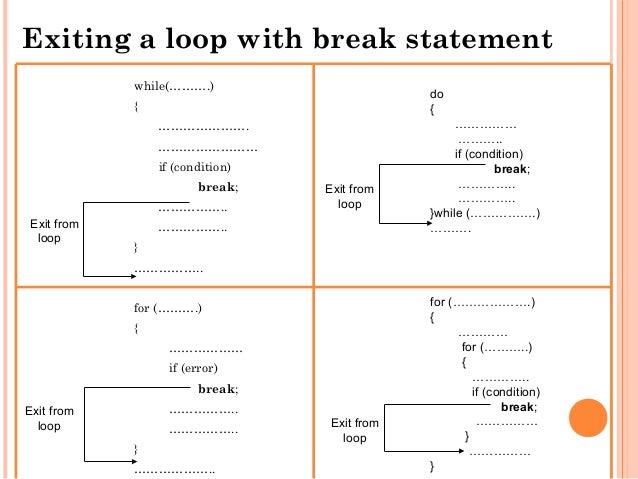 while(……….){………………….……………………if (condition)break;……………..……………..}……………..for (……….){………………if (error)break;……………..……………..}…………...