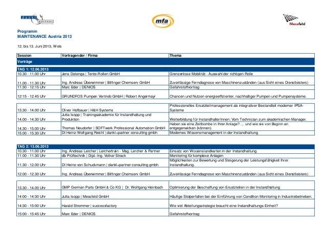 12. bis 13. Juni 2013, WelsSession Vortragender / Firma ThemaVorträgeTAG 1: 12.06.201310.30 - 11.00 Uhr Jens Dolenga | Ten...