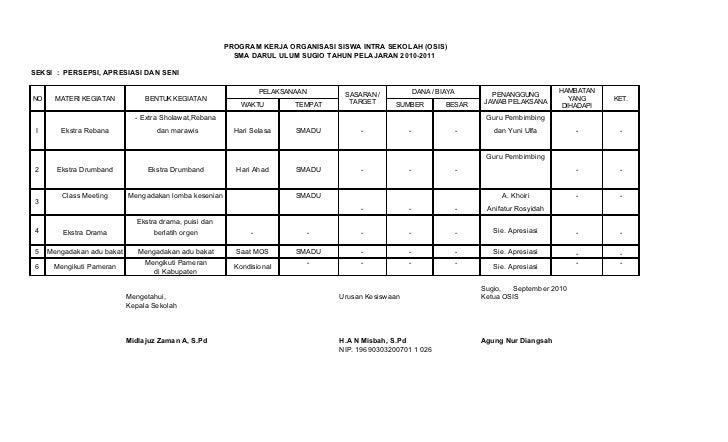 Contoh Program Kerja Kepala Sekolah