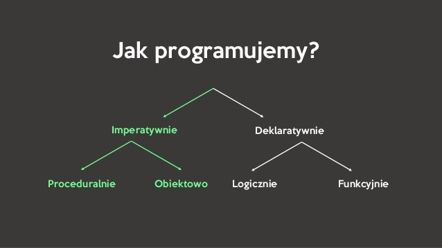 Not-So-Object Oriented Programming Slide 2
