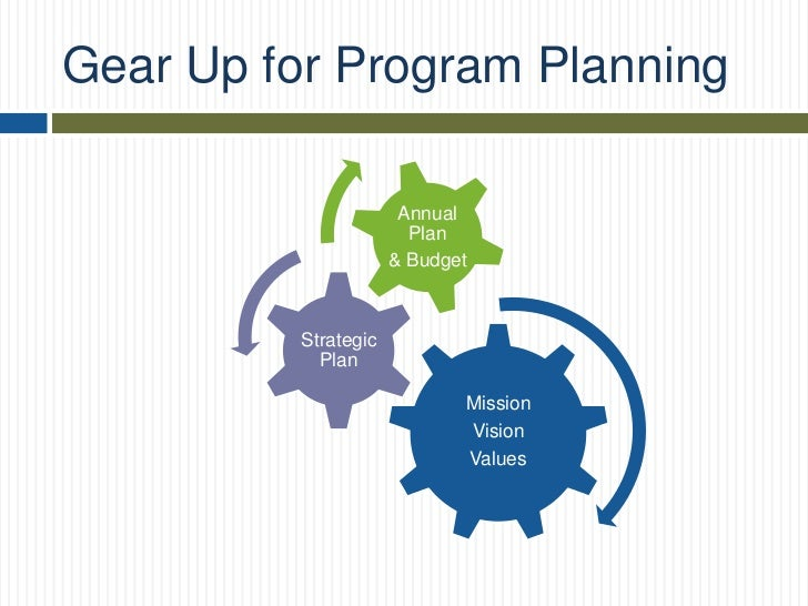 program planning A program coordinator should be appointed to lead the committee and guide the development of the program and communicate essential aspects of the plan to all employees so they can participate in the preparedness effort.