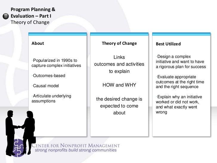 Businessplan schrijven: niet schrikken, het valt best mee