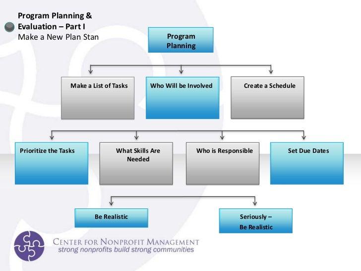 Non Profit Program Planning And Evaluation