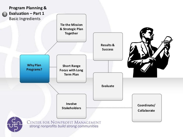 NonProfit Program Planning And Evaluation - Nonprofit succession planning template