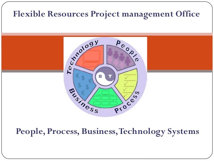 Flexible Resources Project management OfficePeople, Process, Business, Technology Systems
