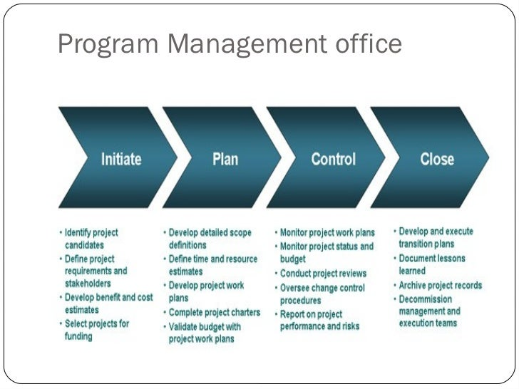 business technology systems 2 program management office