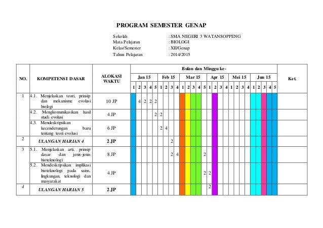 Program semester genap kelas x kurikulum 2013