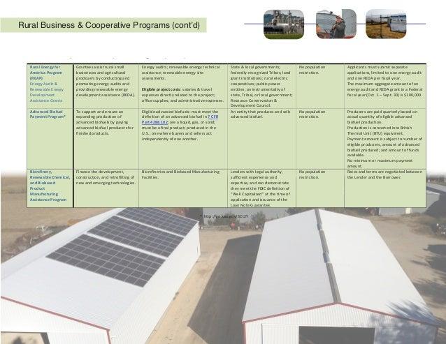 Community Programs & Utility Services RuralUtilitiesandCommunityFacilitiesPrograms  Program Objective Applica...