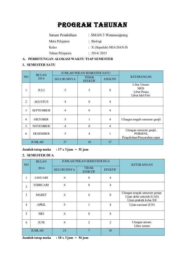 Program Tahunan Kelas X Kurikulum 2013