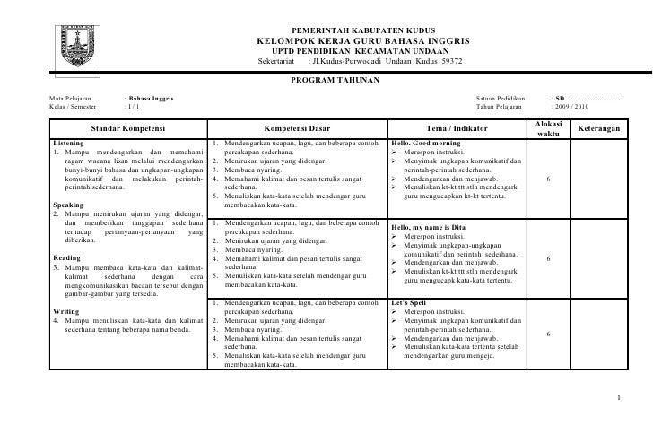 Prota Bahasa Inggris Sd Revisi Sekolah