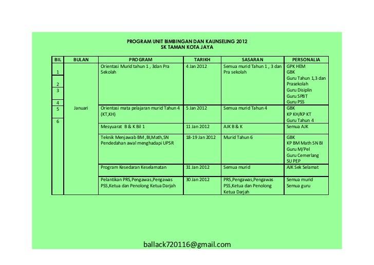 Program unit Kaunseling 2012