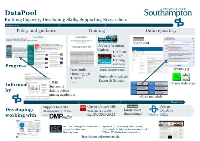 DataPoolBuilding Capacity, Developing Skills, Supporting ResearchersOctober 2011         Policy and guidance              ...